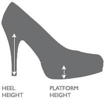 Women's Shoe Measurements